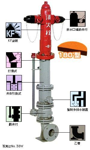 地上式双口消火栓 No.38W (No.39W)