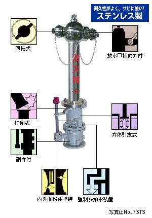 地上式双口消火栓 No.73TS (No.72TS) 短管なし・乙管なし仕様