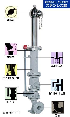地上式単口給水栓(地上部ステンレス製)No.78TS