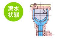 空気弁 図2