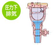 空気弁 図3