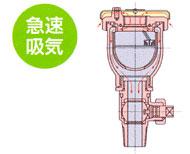 空気弁 図4