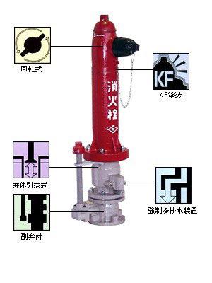 地上式単口消火栓 No.30A1-II (No.30AⅡ) 短管なし・乙管なし仕様