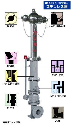 地上式双口消火栓(地上部ステンレス製)No.73TS (No.72TS)