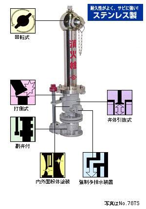 地上式単口消火栓 No.78TS(No.77TS) 短管なし・乙管なし仕様