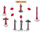 消火栓等の上部交換業務