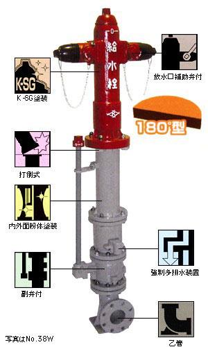 給水栓(トンネル出入口設置用) No.38W(呼び径100mm)