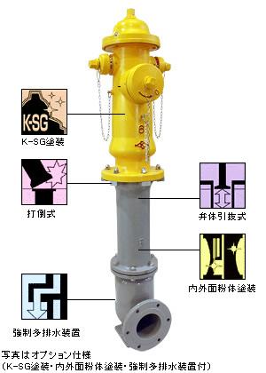 【地上式三方口消火栓(米軍基地仕様)】 KLLA (呼び径150mm)