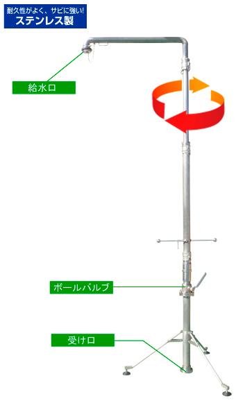 仮設型給水車用給水栓 MOR-Ⅶ