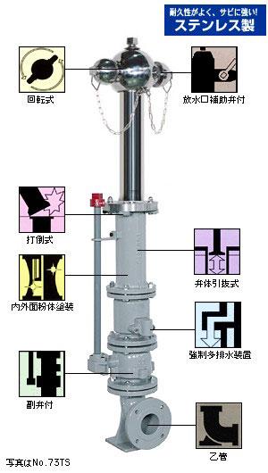 地上式双口給水栓(地上部ステンレス製)No.73TS