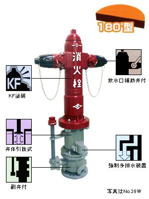 地上式双口消火栓 No.38W (No.39W) 短管なし・乙管なし仕様