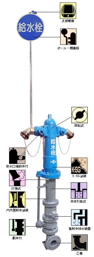 緊急時給水栓 KWK38 (青色塗装)