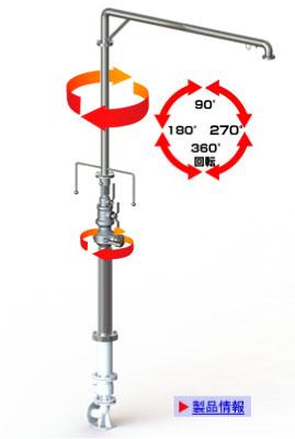 ステンレス製緊急時給水車用給水栓(給水塔)MOR-Ⅹ(補助弁回転可動式)